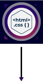HTML CSS Technologies